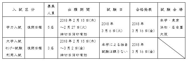 HP2018.3.6入試